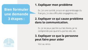 communicarte 3 étapes HD_Page_1